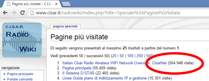 CisarNet supera le 500.000 pagine visitate!!!